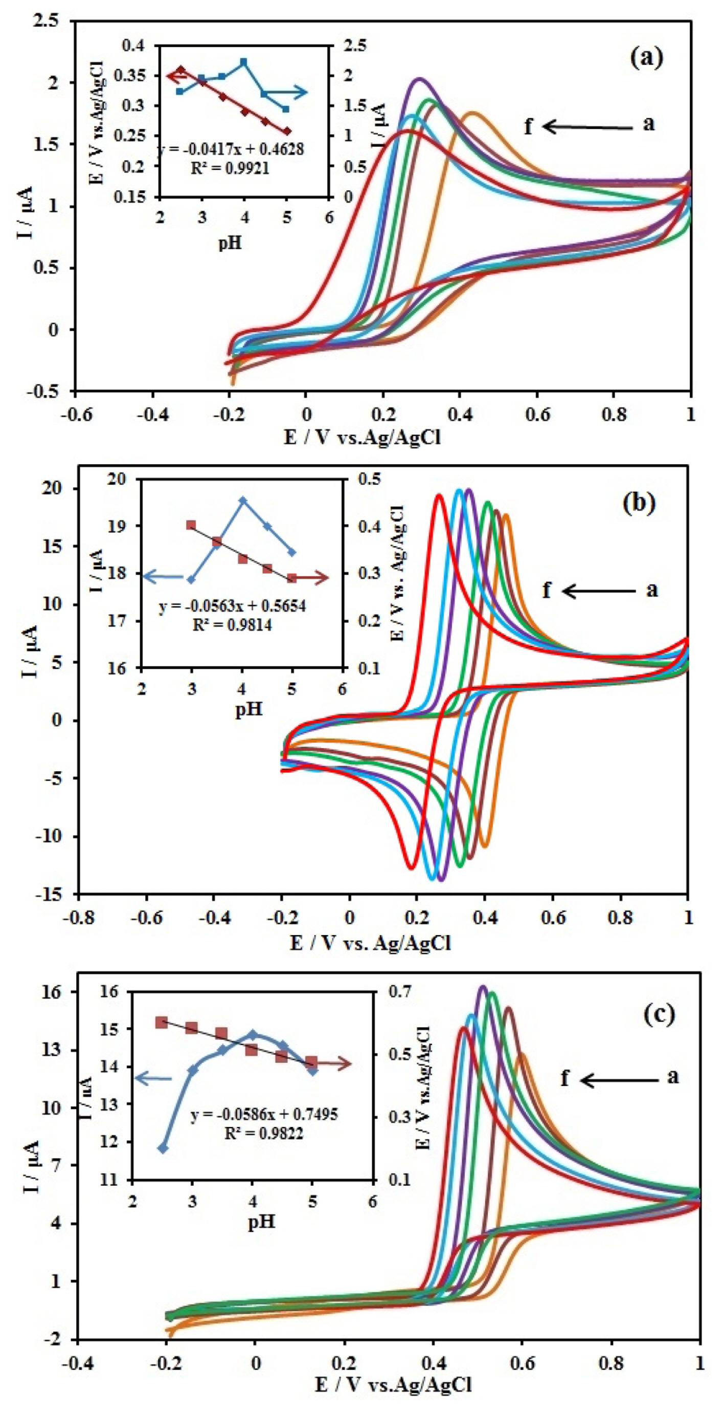 Linear Actuator Mpd Series Diagram